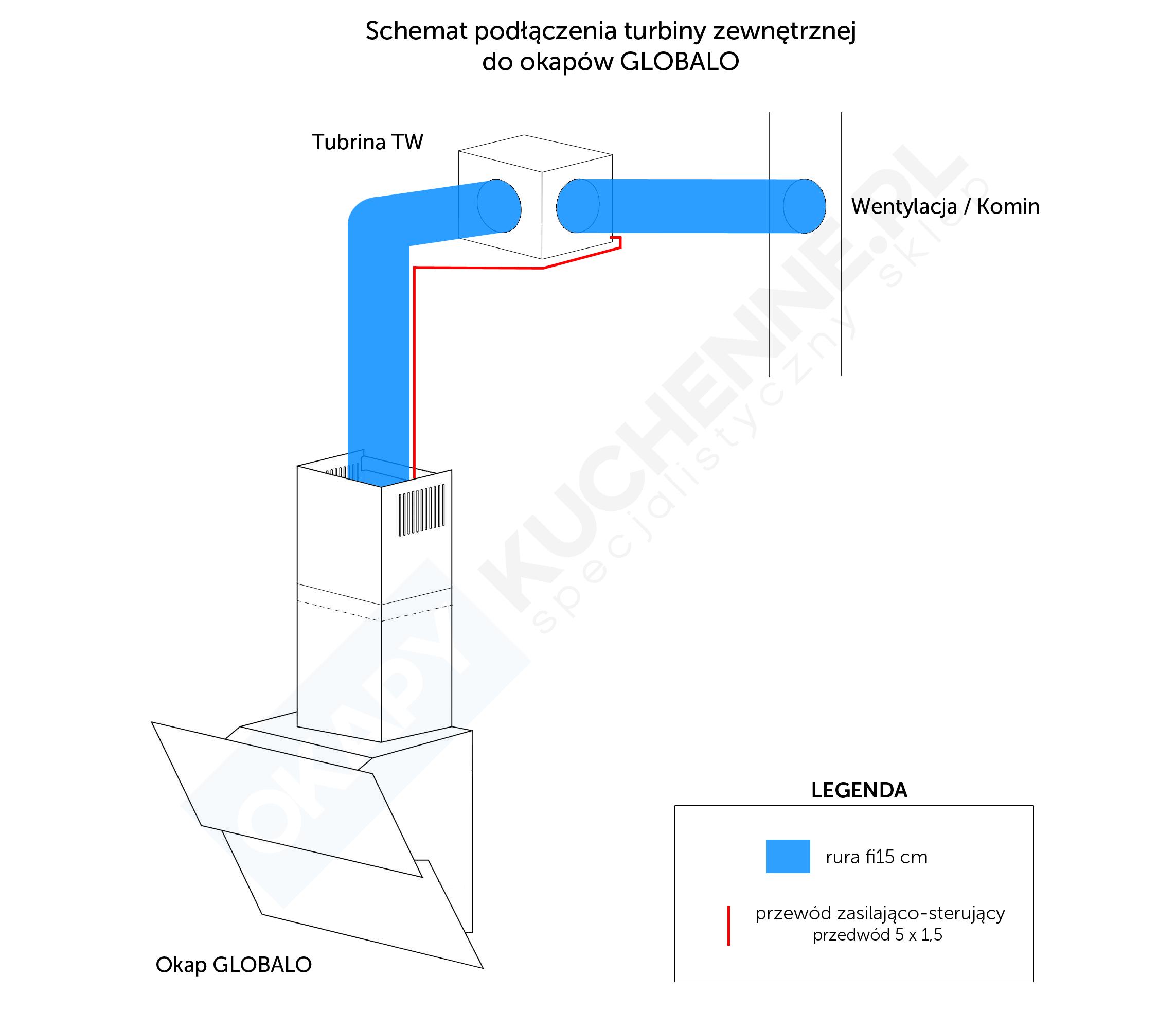 Turbina wewnętrzna TW 1.2 schemat podłączenia
